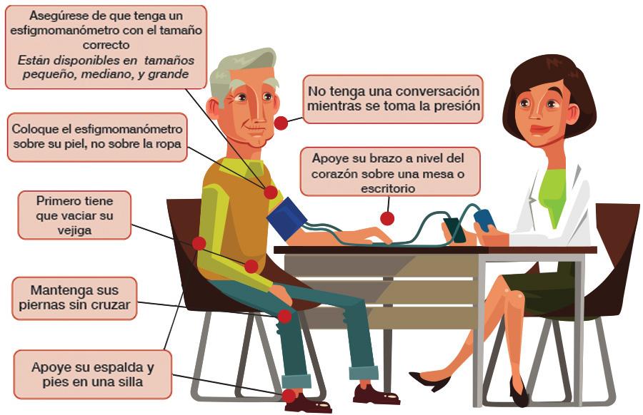 beneficios de una presión arterial saludable